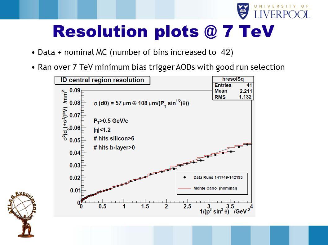 Resolution plots @ 7 TeV Data + nominal MC (number of bins increased to 42 ) Ran over 7 TeV minimum bias trigger AODs with good run selection