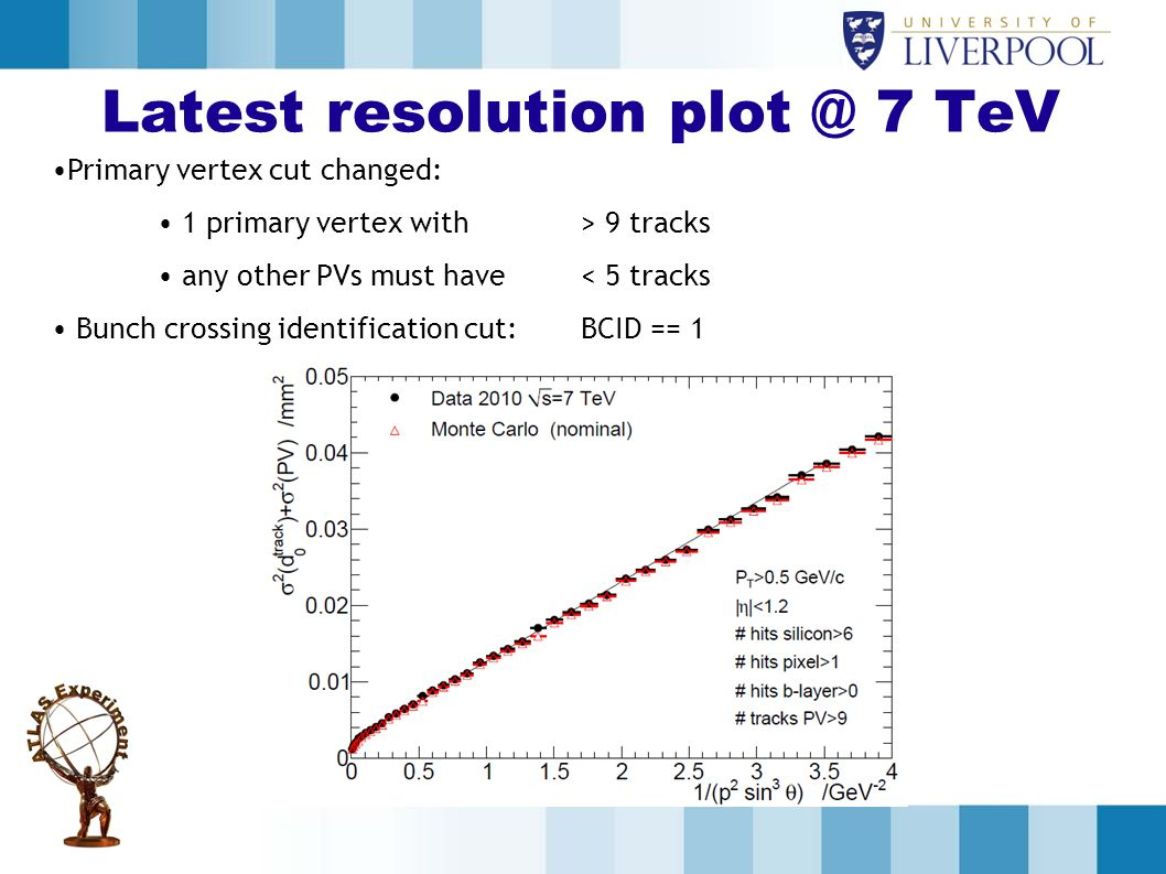 Latest resolution plot @ 7 TeV Primary vertex cut changed: 1 primary vertex with > 9 tracks any other PVs must have < 5 tracks Bunch crossing identification cut:BCID == 1