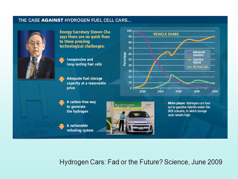 Hydrogen Cars: Fad or the Future? Science, June 2009
