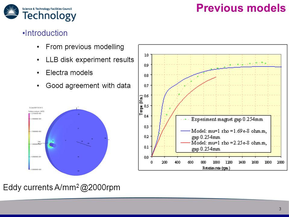 3 Slide title Previous models Introduction From previous modelling LLB disk experiment results Electra models Good agreement with data Eddy currents A/mm 2 @2000rpm