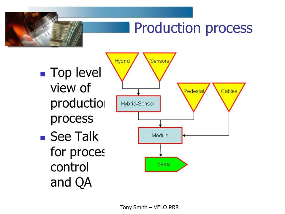 Tony Smith – VELO PRR Production process Top level view of production process See Talk for process control and QA