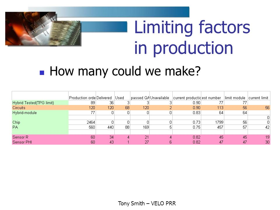 Tony Smith – VELO PRR Limiting factors in production How many could we make