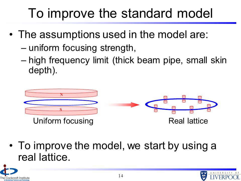 14 To improve the standard model The assumptions used in the model are: –uniform focusing strength, –high frequency limit (thick beam pipe, small skin