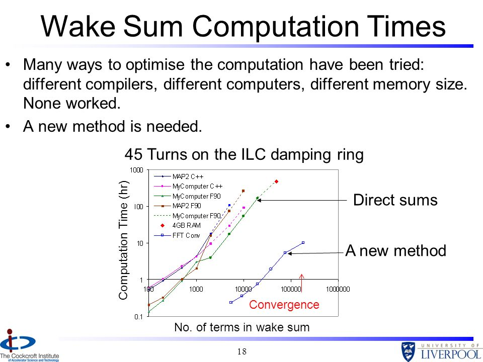 18 Wake Sum Computation Times Many ways to optimise the computation have been tried: different compilers, different computers, different memory size.