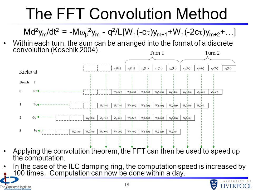 19 The FFT Convolution Method Md 2 y m /dt 2 = -M 2 y m - q 2 /L[W 1 (-c )y m+1 +W 1 (-2c )y m+2 +…] Within each turn, the sum can be arranged into th