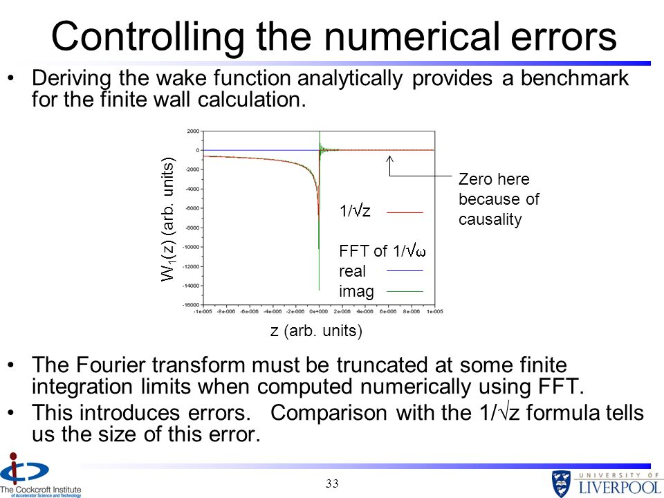 33 Controlling the numerical errors Deriving the wake function analytically provides a benchmark for the finite wall calculation. The Fourier transfor