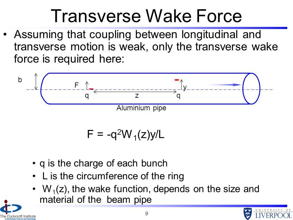 9 Transverse Wake Force Assuming that coupling between longitudinal and transverse motion is weak, only the transverse wake force is required here: F