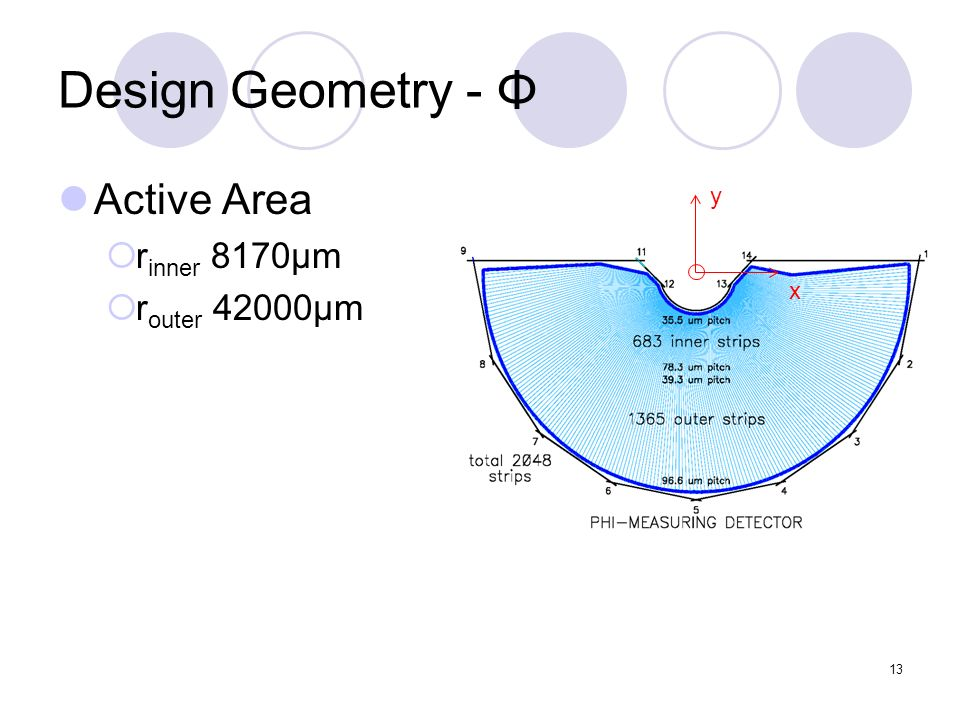 13 Design Geometry - Φ Active Area r inner 8170μm r outer 42000μm y x