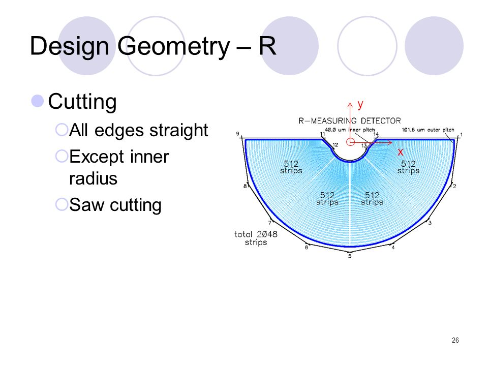 26 Design Geometry – R Cutting All edges straight Except inner radius Saw cutting y x