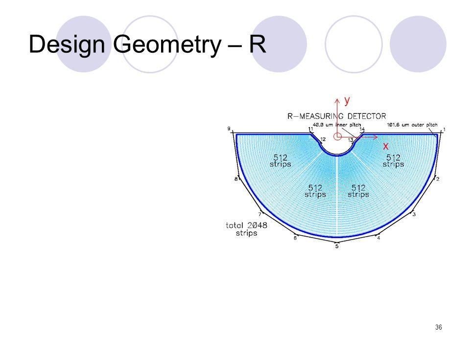 36 Design Geometry – R y x