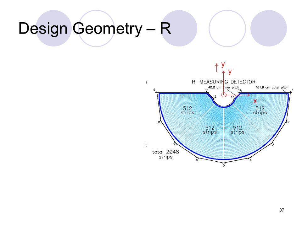 37 Design Geometry – R y x y x