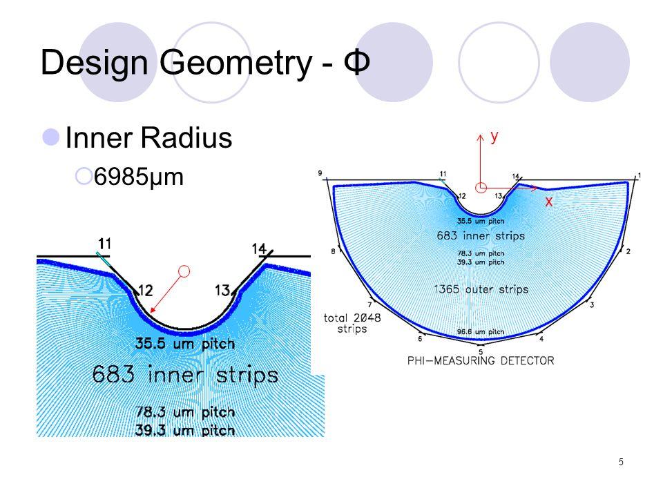 5 Design Geometry - Φ Inner Radius 6985μm y x