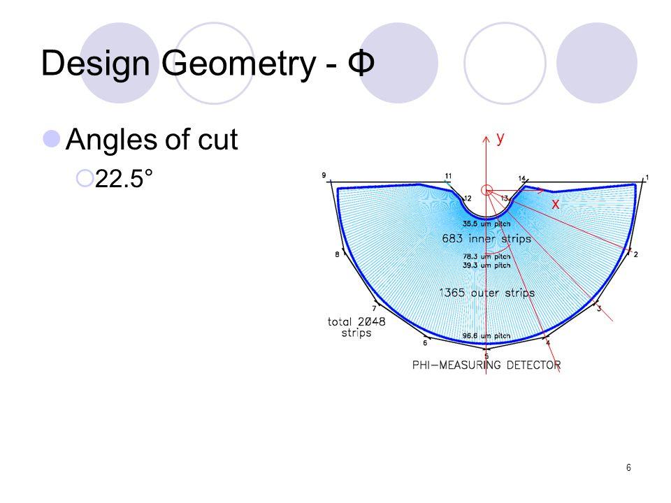 6 y x Design Geometry - Φ Angles of cut 22.5°