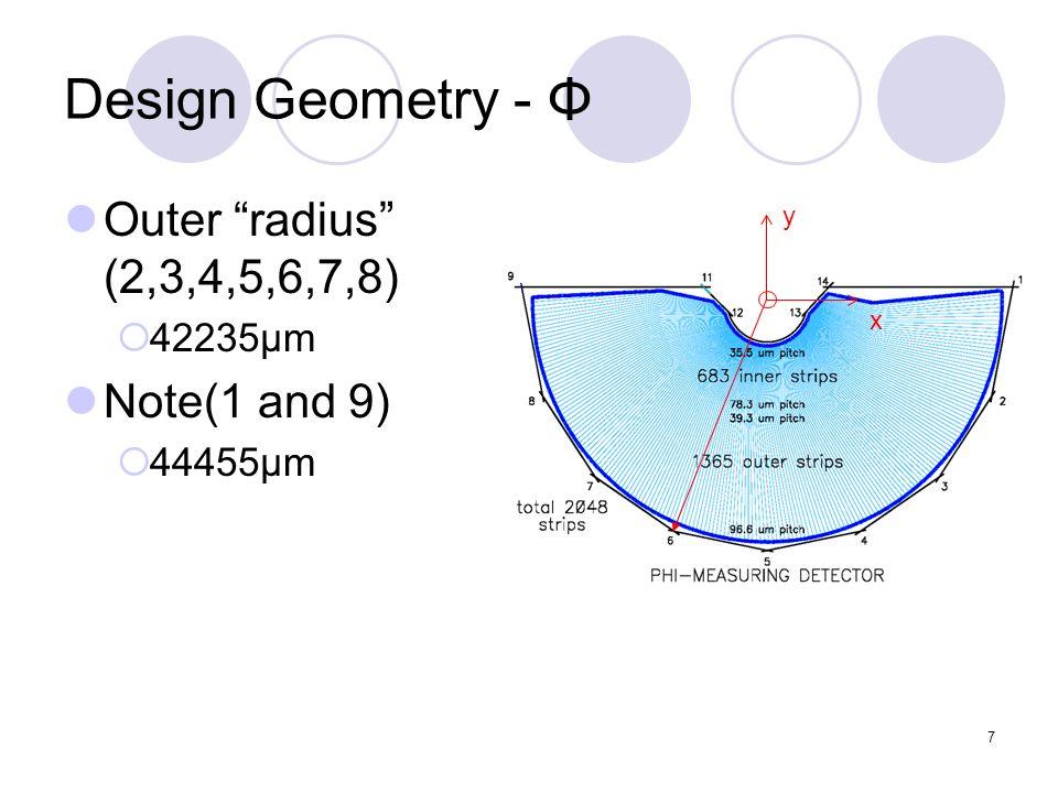 18 Design Geometry - Φ Bond Pads 300 72μm y x 450μm INNEROUTER Rmin4084241292 Rmax4089041340 Strip 1