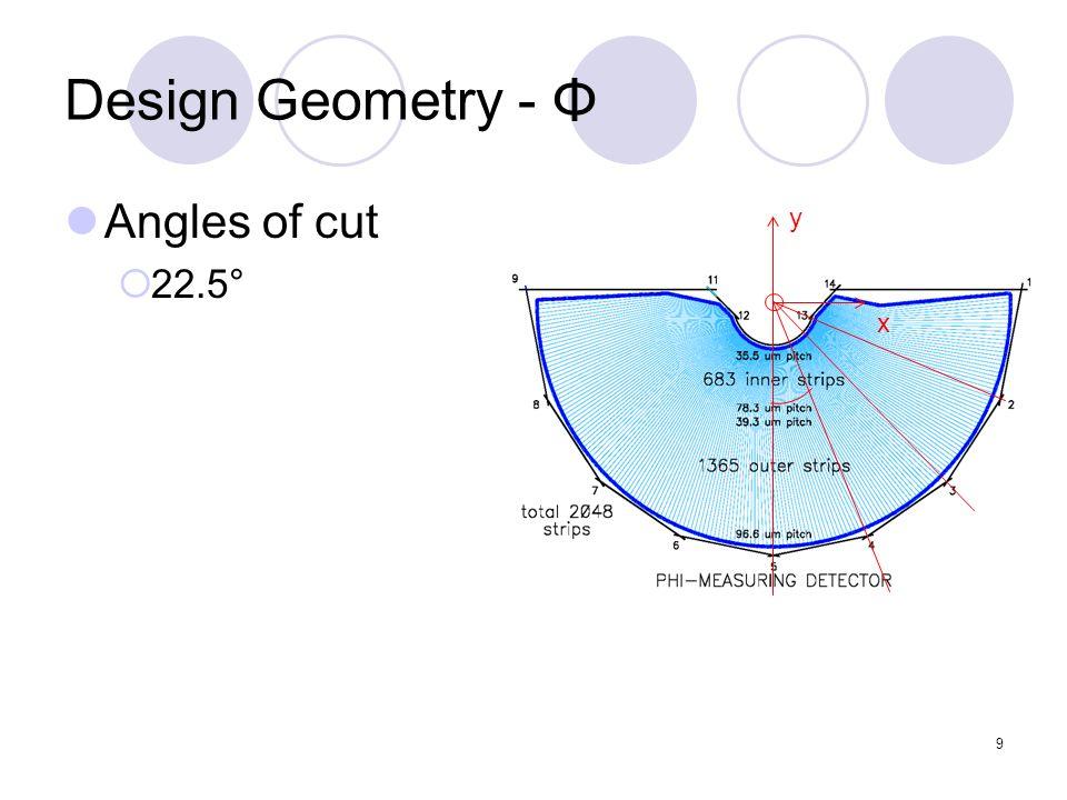 30 y x Design Geometry – R Strips 4 sectors 512 Radii r inner 8190μm r outer 41969.5 μm Formula r = [exp{b * (n – 1)} * 40 – (40 – b * 8190)] / b b = 0.0018232830411147615
