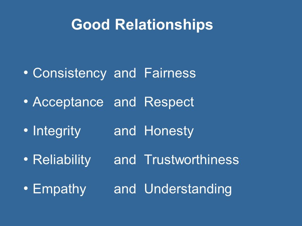 Good Relationships Consistency and Fairness Acceptance and Respect Integrity andHonesty ReliabilityandTrustworthiness Empathyand Understanding
