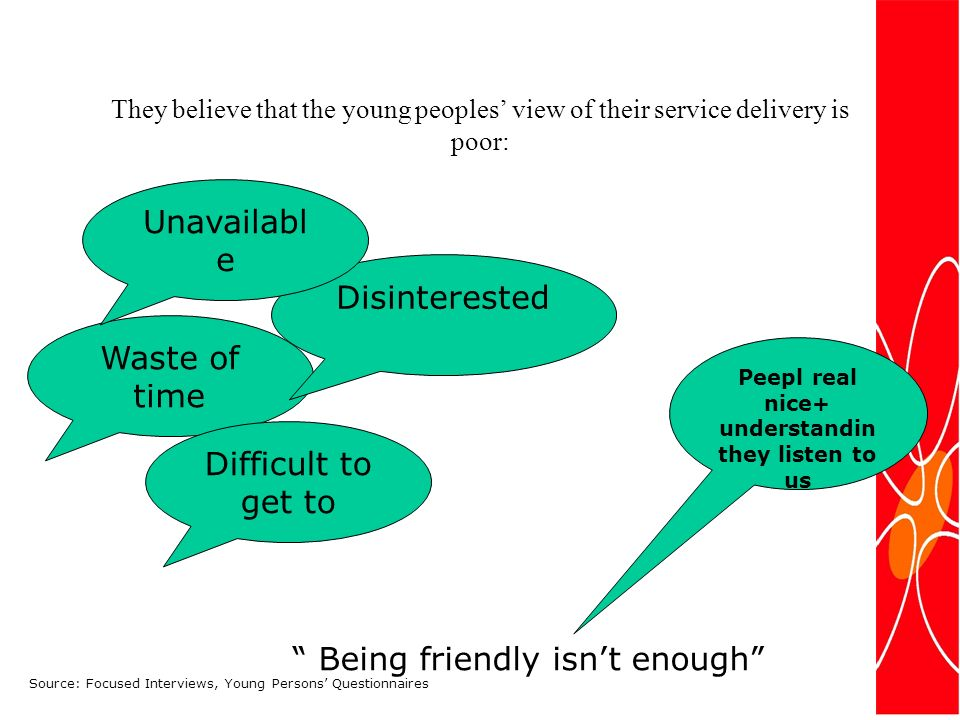 They believe that the young peoples view of their service delivery is poor: Waste of time Disinterested Difficult to get to Unavailabl e Being friendly isnt enough Peepl real nice+ understandin they listen to us Source: Focused Interviews, Young Persons Questionnaires