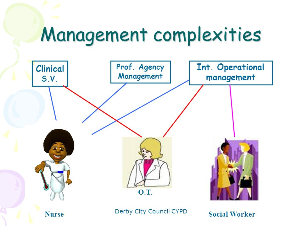 Derby City Council CYPD Integrated Management Integrated services need a different type of management structure & style –Professionals & governance –Professionals & supervision / management –Professional Registration & CPD –SSD command & control management style –Matrix supervision…… flatter hierarchy
