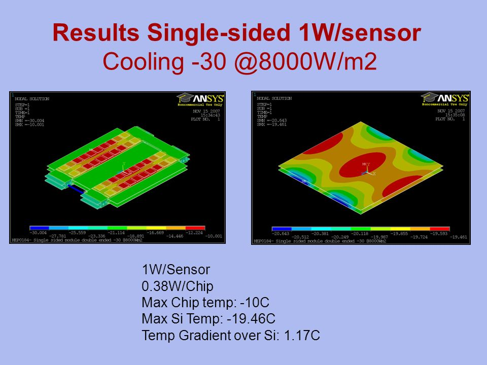 Results Single-sided 1W/sensor Cooling -30 @8000W/m2 1W/Sensor 0.38W/Chip Max Chip temp: -10C Max Si Temp: -19.46C Temp Gradient over Si: 1.17C