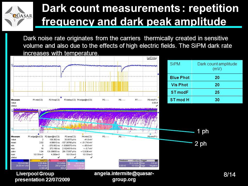 Liverpool Group presentation 22/07/2009 angela.intermite@quasar- group.org Dark count measurements : repetition frequency and dark peak amplitude Dark