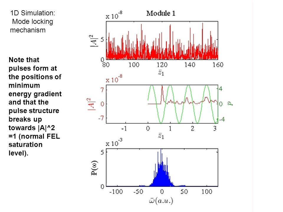 1D Simulation: Mode locking mechanism Note that pulses form at the positions of minimum energy gradient and that the pulse structure breaks up towards