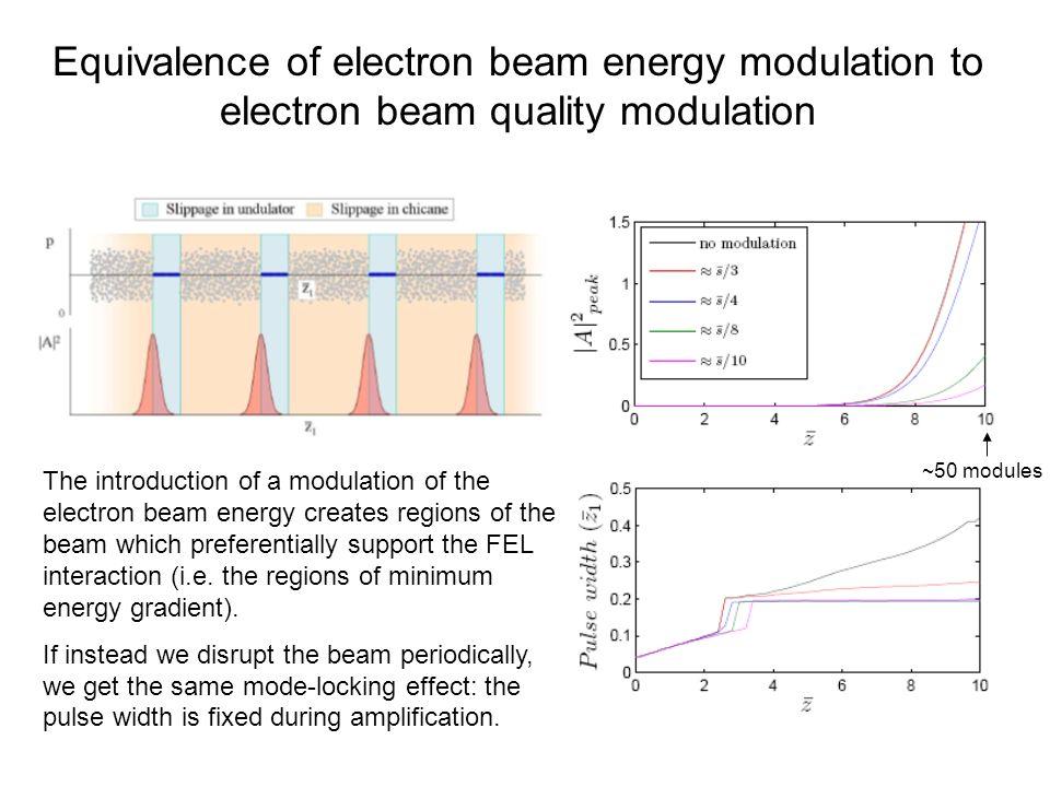 Equivalence of electron beam energy modulation to electron beam quality modulation The introduction of a modulation of the electron beam energy create