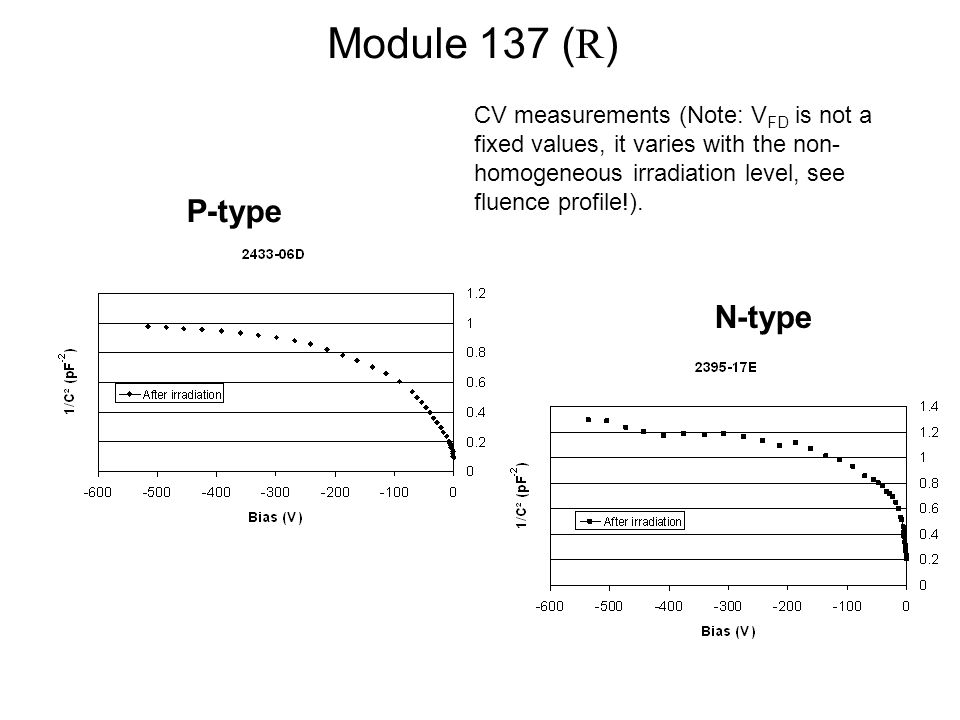 P-type N-type Module 137 ( R ) CV measurements (Note: V FD is not a fixed values, it varies with the non- homogeneous irradiation level, see fluence profile!).