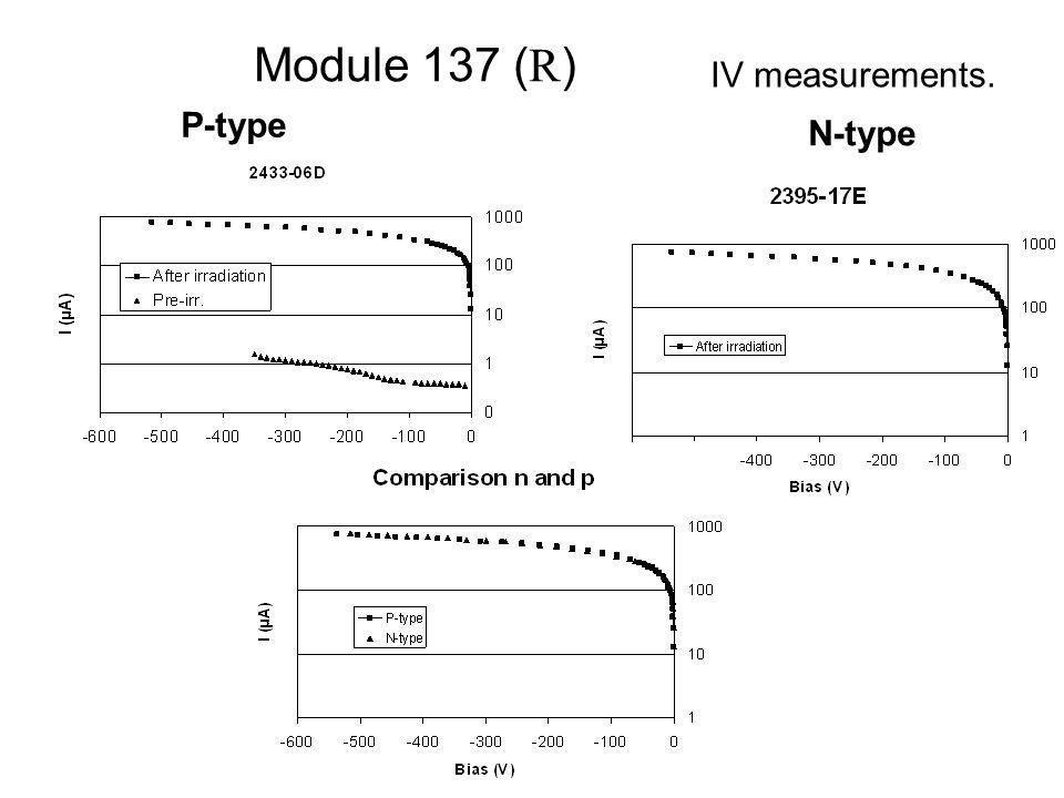 P-type N-type Module 137 ( R ) IV measurements.