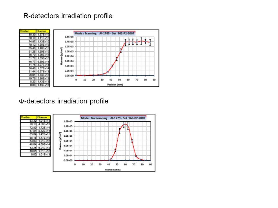 R-detectors irradiation profile -detectors irradiation profile