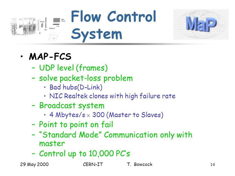 29 May 2000CERN-IT T. Bowcock16 Flow Control System MAP-FCS –UDP level (frames) –solve packet-loss problem Bad hubs(D-Link) NIC Realtek clones with hi