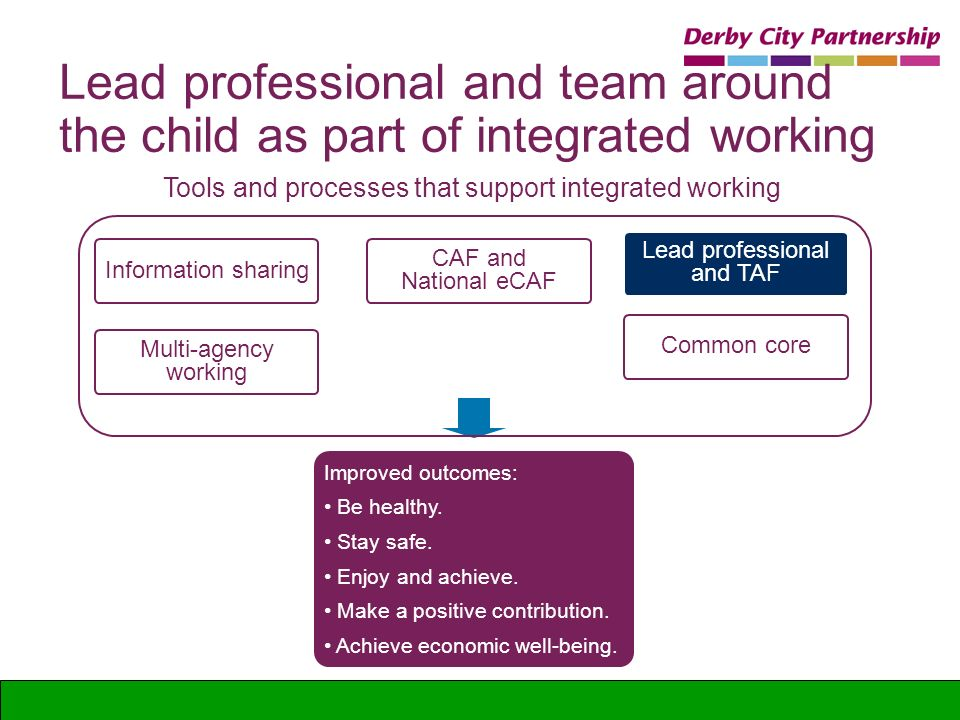 Lead professional and team around the child as part of integrated working Improved outcomes: Be healthy. Stay safe. Enjoy and achieve. Make a positive