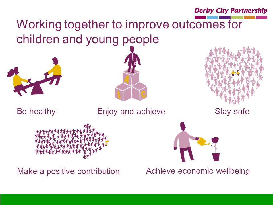 Working together to improve outcomes for children and young people Make a positive contribution Achieve economic wellbeing Be healthyEnjoy and achieve