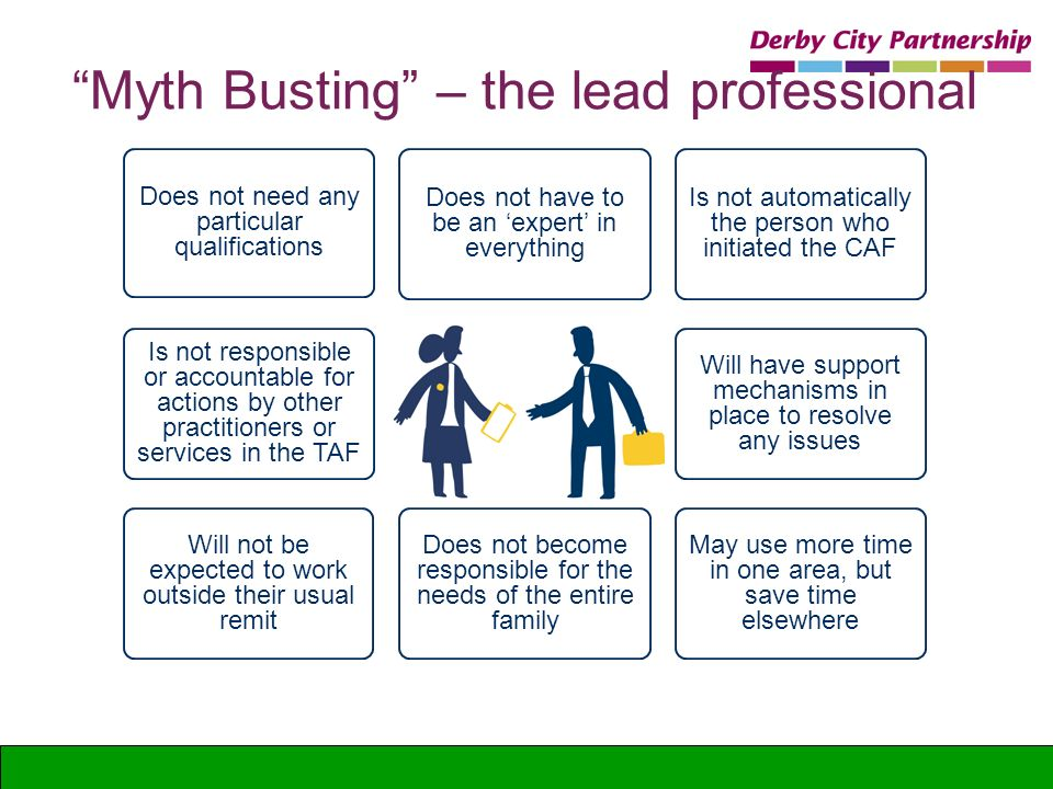 Myth Busting – the lead professional Does not have to be an expert in everything Is not automatically the person who initiated the CAF Does not need a