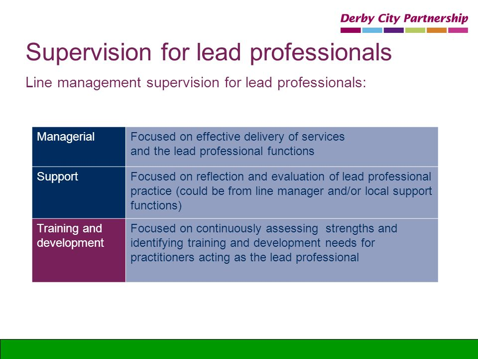 Supervision for lead professionals Line management supervision for lead professionals: ManagerialFocused on effective delivery of services and the lea