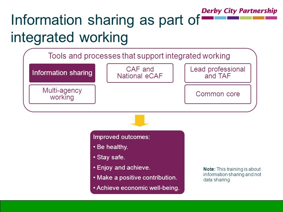 Information sharing as part of integrated working Note: This training is about information sharing and not data sharing Improved outcomes: Be healthy.