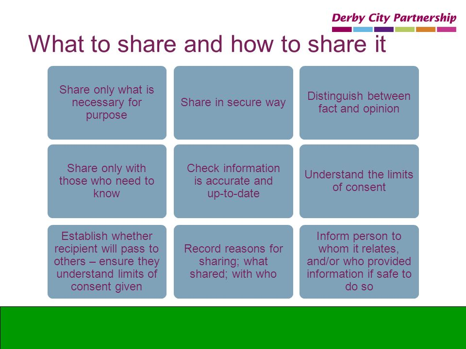 What to share and how to share it Distinguish between fact and opinion Share in secure way Share only what is necessary for purpose Understand the lim