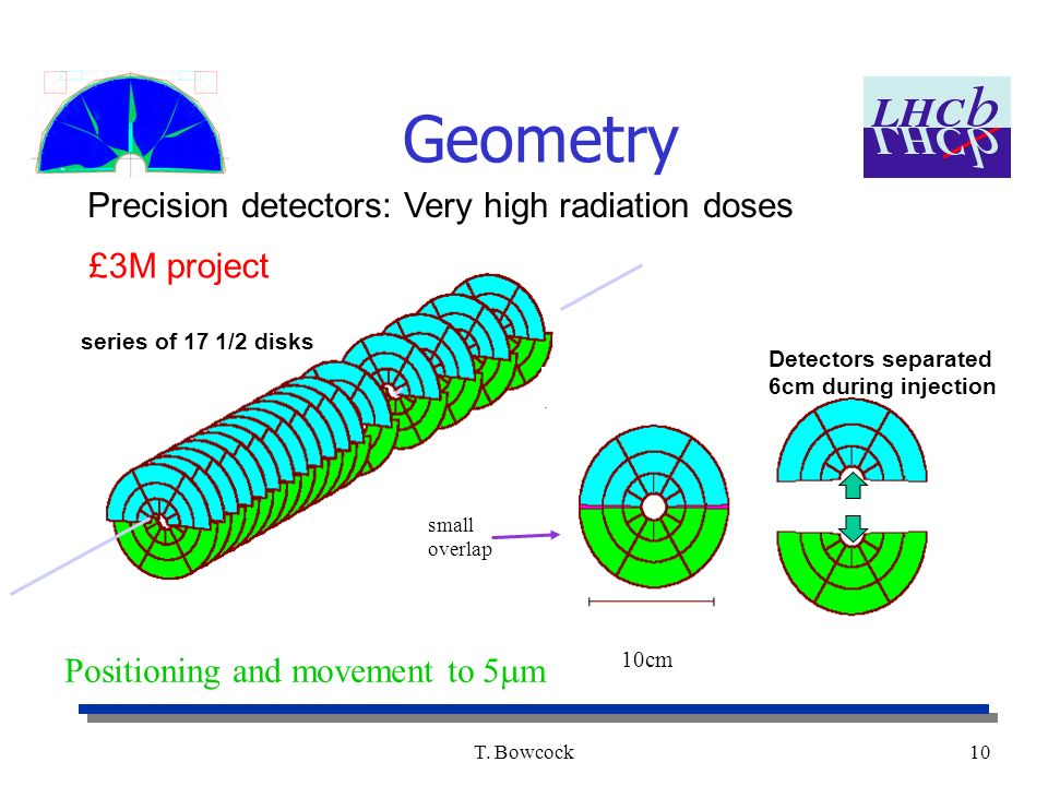 T. Bowcock10 Geometry 10cm Detectors separated 6cm during injection series of 17 1/2 disks small overlap Positioning and movement to 5 m Precision det