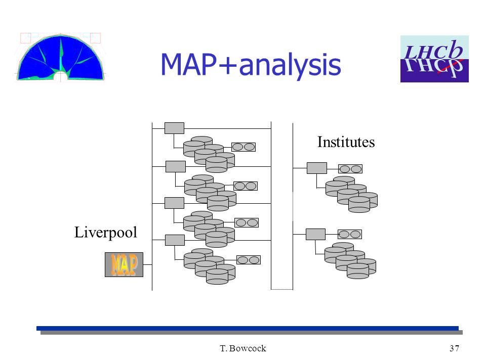 T. Bowcock37 MAP+analysis Institutes Liverpool