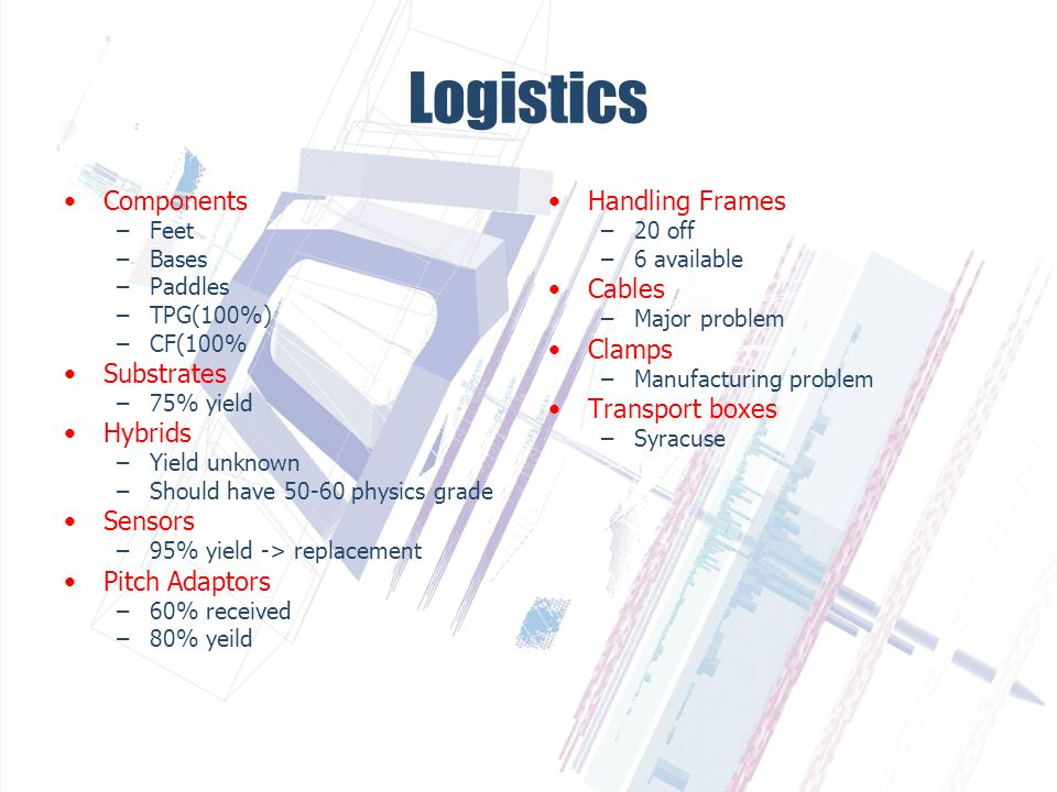 Logistics Components –Feet –Bases –Paddles –TPG(100%) –CF(100% Substrates –75% yield Hybrids –Yield unknown –Should have 50-60 physics grade Sensors –95% yield -> replacement Pitch Adaptors –60% received –80% yeild Handling Frames –20 off –6 available Cables –Major problem Clamps –Manufacturing problem Transport boxes –Syracuse