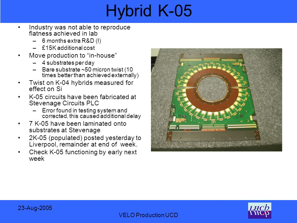 23-Aug-2005 VELO Production UCD Hybrid K-05 Industry was not able to reproduce flatness achieved in lab –6 months extra R&D (!) –£15K additional cost Move production to in-house –4 substrates per day –Bare substrate ~50 micron twist (10 times better than achieved externally) Twist on K-04 hybrids measured for effect on Si K-05 circuits have been fabricated at Stevenage Circuits PLC –Error found in testing system and corrected, this caused additional delay 7 K-05 have been laminated onto substrates at Stevenage 2K-05 (populated) posted yesterday to Liverpool, remainder at end of week.