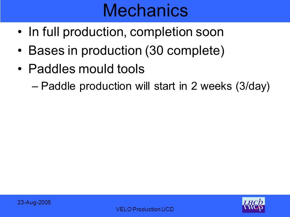 23-Aug-2005 VELO Production UCD Mechanics In full production, completion soon Bases in production (30 complete) Paddles mould tools –Paddle production