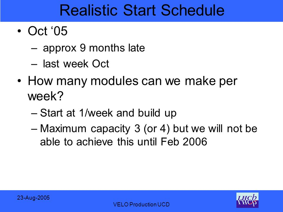 23-Aug-2005 VELO Production UCD Realistic Start Schedule Oct 05 – approx 9 months late – last week Oct How many modules can we make per week.