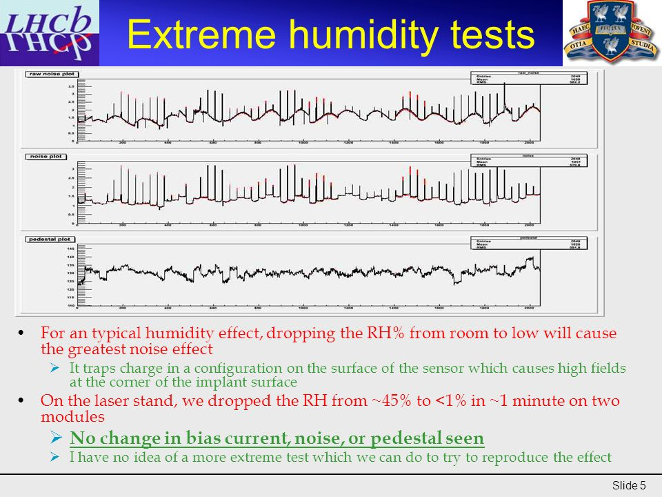 Slide 5 Extreme humidity tests For an typical humidity effect, dropping the RH% from room to low will cause the greatest noise effect It traps charge in a configuration on the surface of the sensor which causes high fields at the corner of the implant surface On the laser stand, we dropped the RH from ~45% to <1% in ~1 minute on two modules No change in bias current, noise, or pedestal seen I have no idea of a more extreme test which we can do to try to reproduce the effect