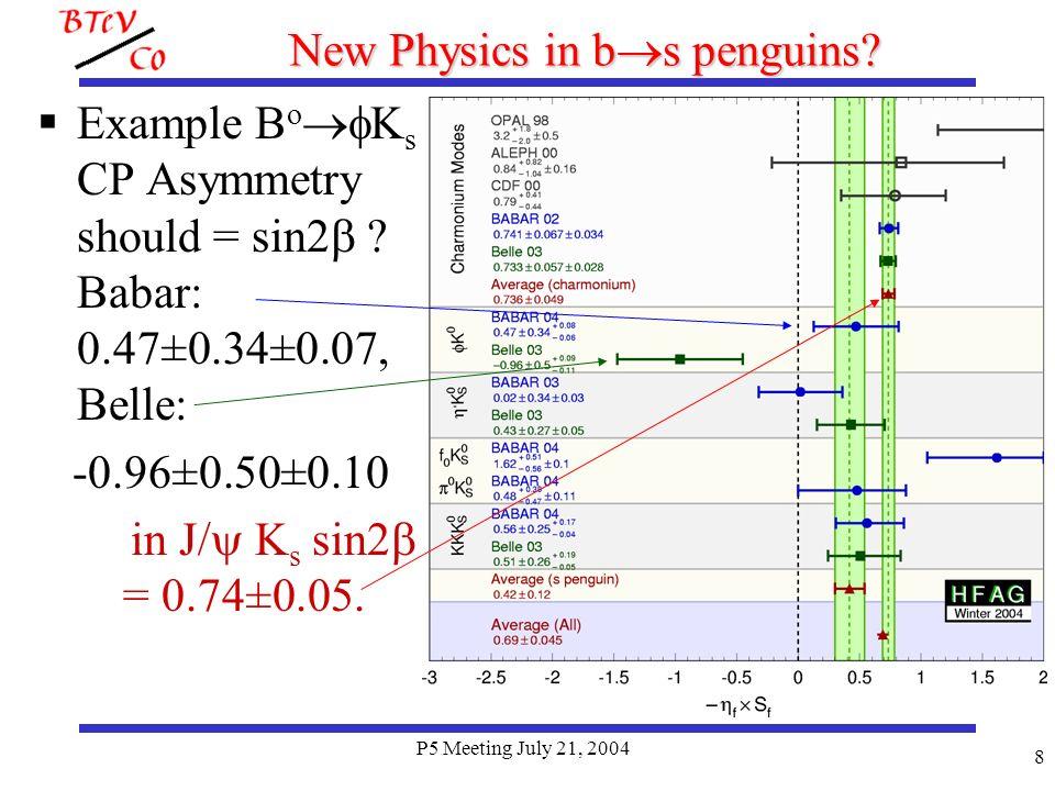P5 Meeting July 21, 2004 29 Measuring Using B s D s K - From LHCb Light TDR