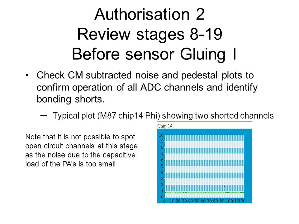 Authorisation 2 Review stages 8-19 Before sensor Gluing I Check CM subtracted noise and pedestal plots to confirm operation of all ADC channels and id