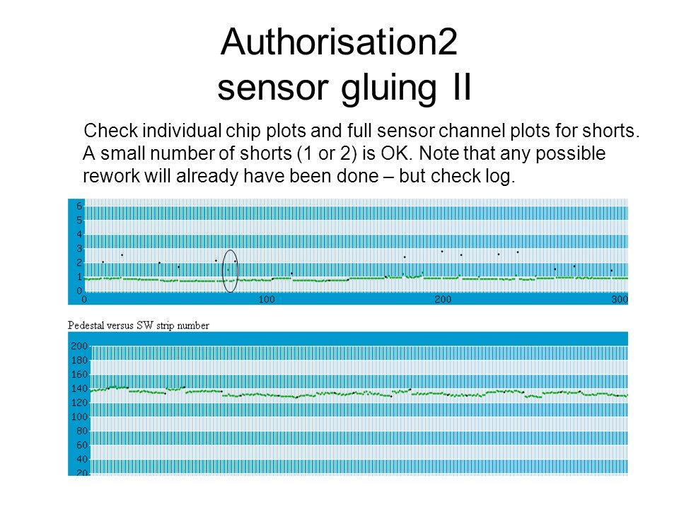 Authorisation2 sensor gluing II Check individual chip plots and full sensor channel plots for shorts.