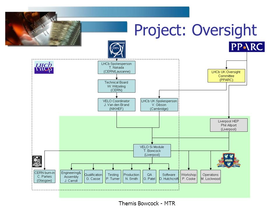 Themis Bowcock - MTR Project: Oversight