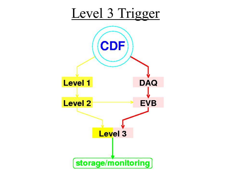 Level 3 Trigger