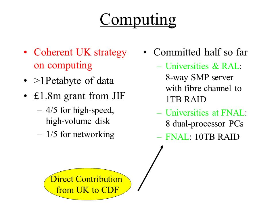 Computing Coherent UK strategy on computing >1Petabyte of data £1.8m grant from JIF –4/5 for high-speed, high-volume disk –1/5 for networking Committed half so far –Universities & RAL: 8-way SMP server with fibre channel to 1TB RAID –Universities at FNAL: 8 dual-processor PCs –FNAL: 10TB RAID Direct Contribution from UK to CDF