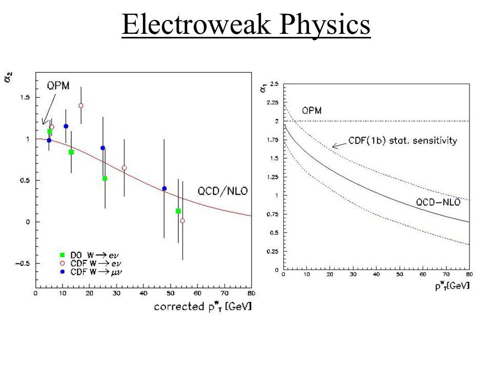 Electroweak Physics